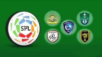 Photo of الدوري السعودي وأبرز الانتقالات الصيفية عام 2019