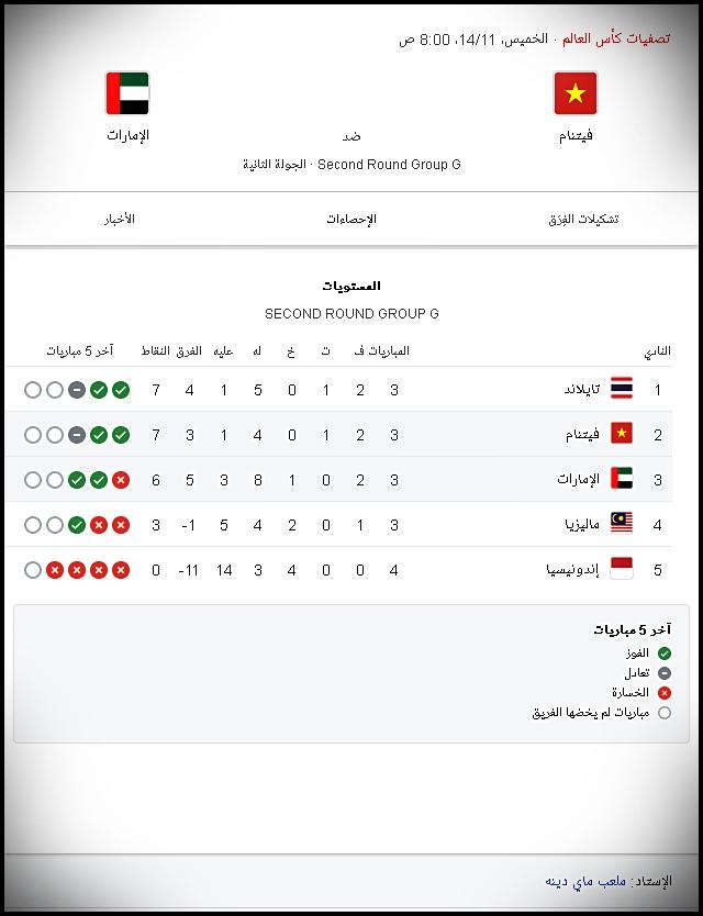 قائمة منتخب الإمارات