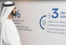 تكنولوجيا الاتصالات في الإمارات